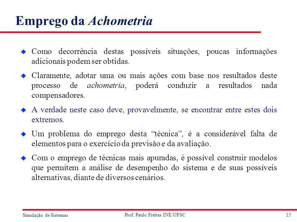 Emprego da Achometria Como decorrência destas possíveis situações, poucas informações adicionais podem ser obtidas.