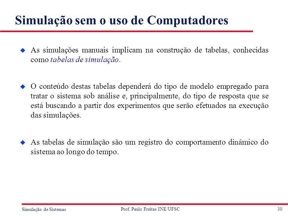 Simulação sem o uso de Computadores