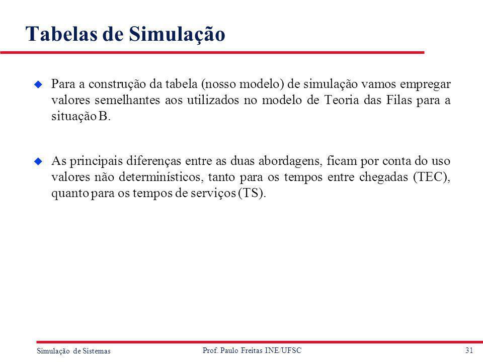 Tabelas de Simulação