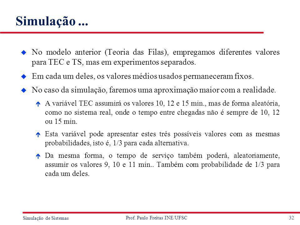 Simulação ... No modelo anterior (Teoria das Filas), empregamos diferentes valores para TEC e TS, mas em experimentos separados.