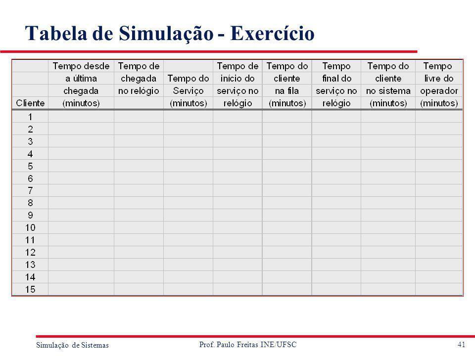 Tabela de Simulação - Exercício