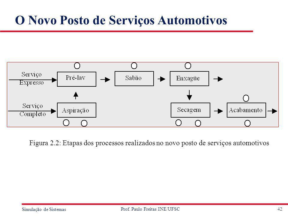 O Novo Posto de Serviços Automotivos