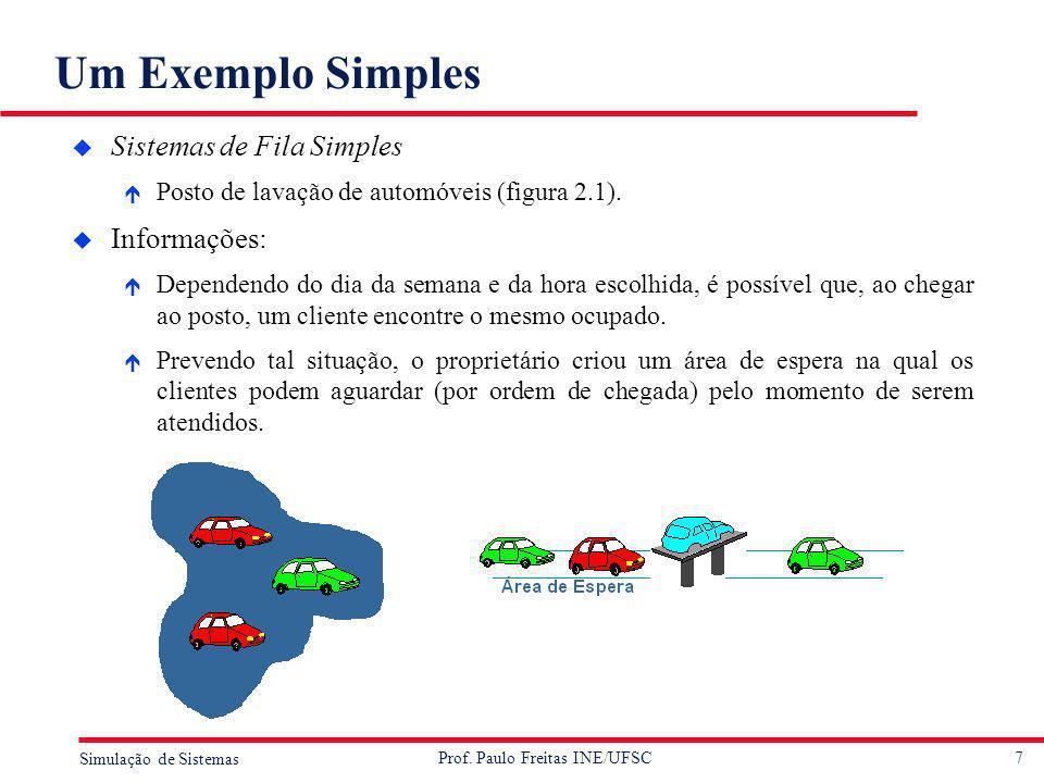 Um Exemplo Simples Sistemas de Fila Simples Informações: