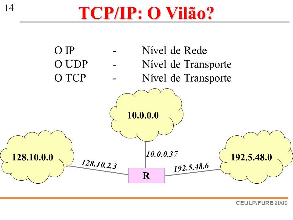 TCP/IP: O Vilão O IP - Nível de Rede O UDP - Nível de Transporte
