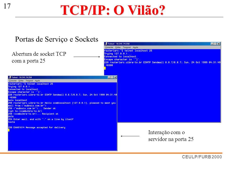 TCP/IP: O Vilão Portas de Serviço e Sockets Abertura de socket TCP