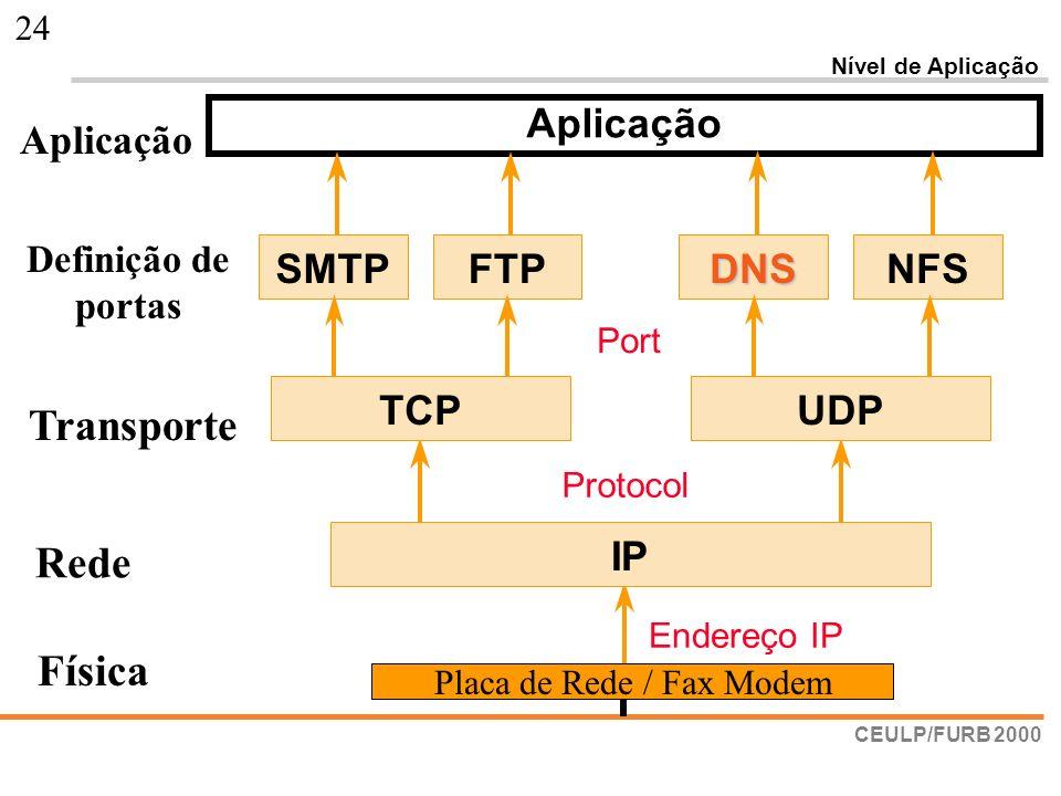 Placa de Rede / Fax Modem
