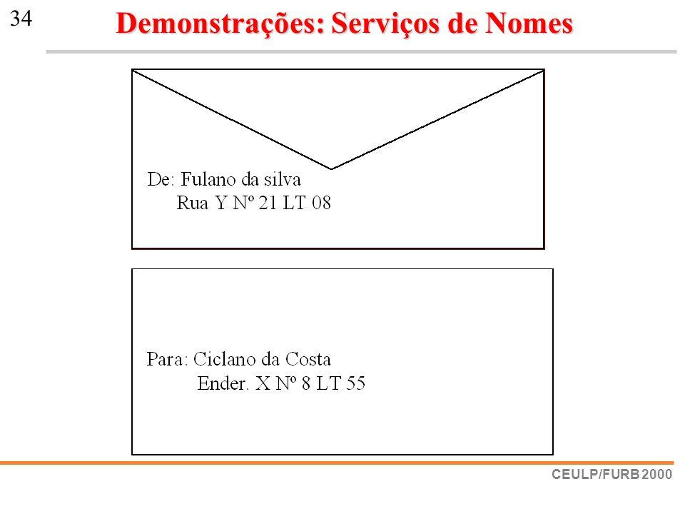 Demonstrações: Serviços de Nomes