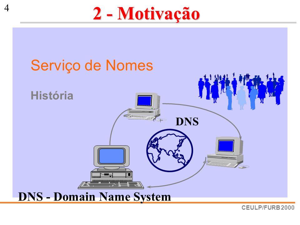2 - Motivação Serviço de Nomes História DNS DNS - Domain Name System