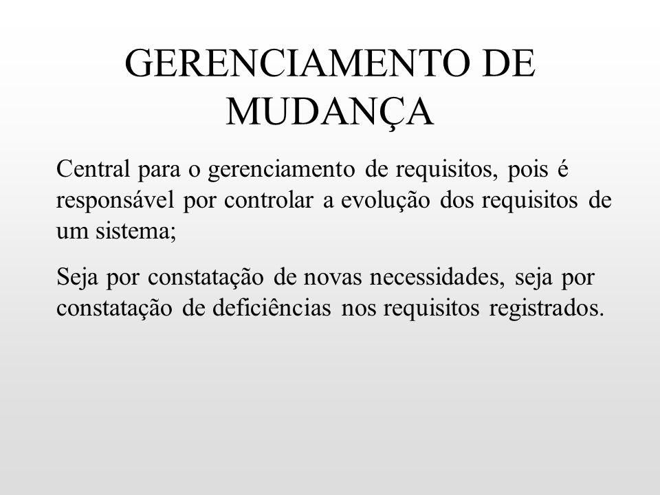 GERENCIAMENTO DE MUDANÇA