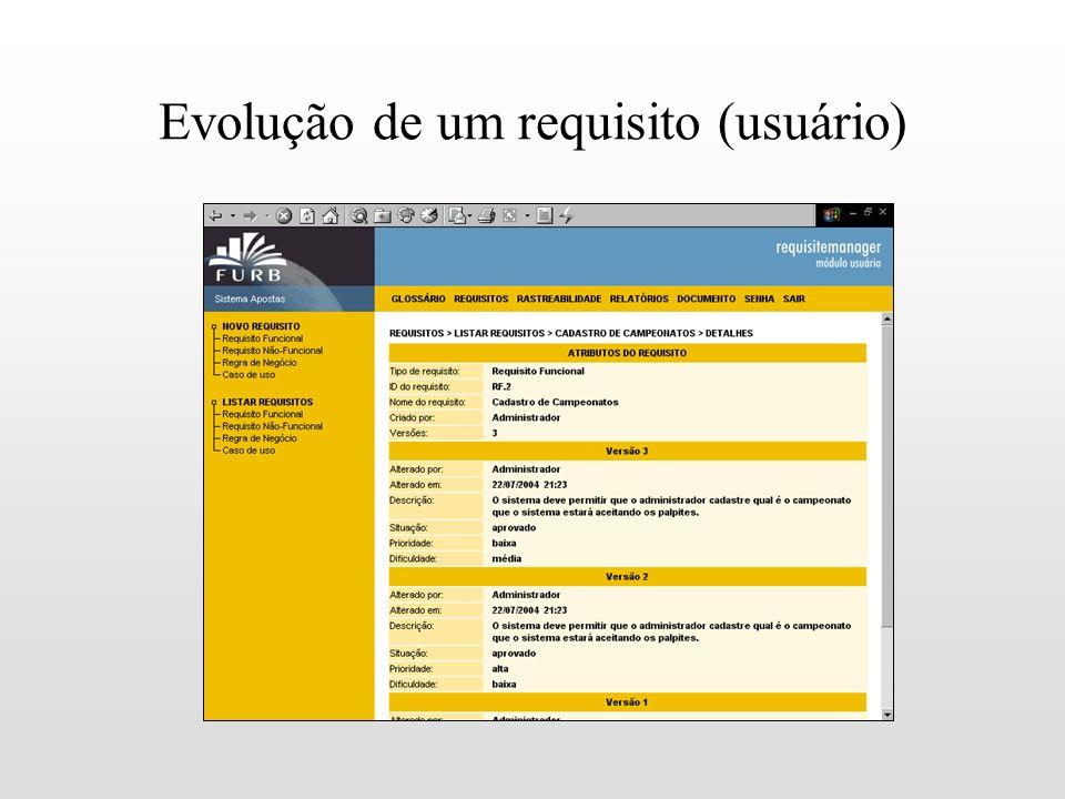 Evolução de um requisito (usuário)