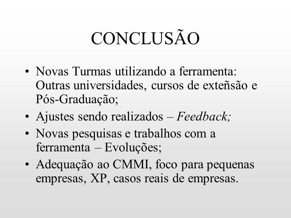 CONCLUSÃONovas Turmas utilizando a ferramenta: Outras universidades, cursos de exteñsão e Pós-Graduação;