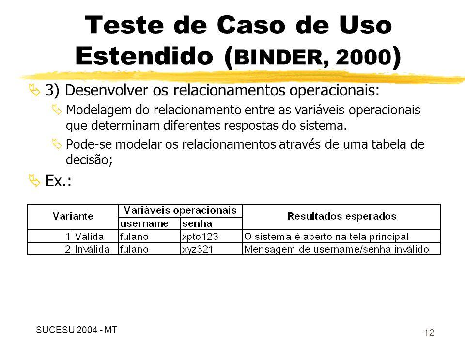 Teste de Caso de Uso Estendido (BINDER, 2000)