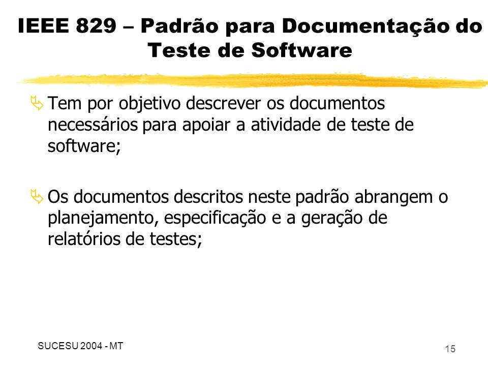 IEEE 829 – Padrão para Documentação do Teste de Software