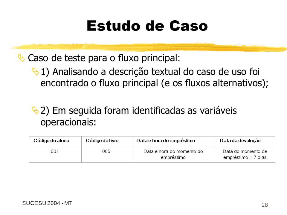 Estudo de Caso Caso de teste para o fluxo principal: