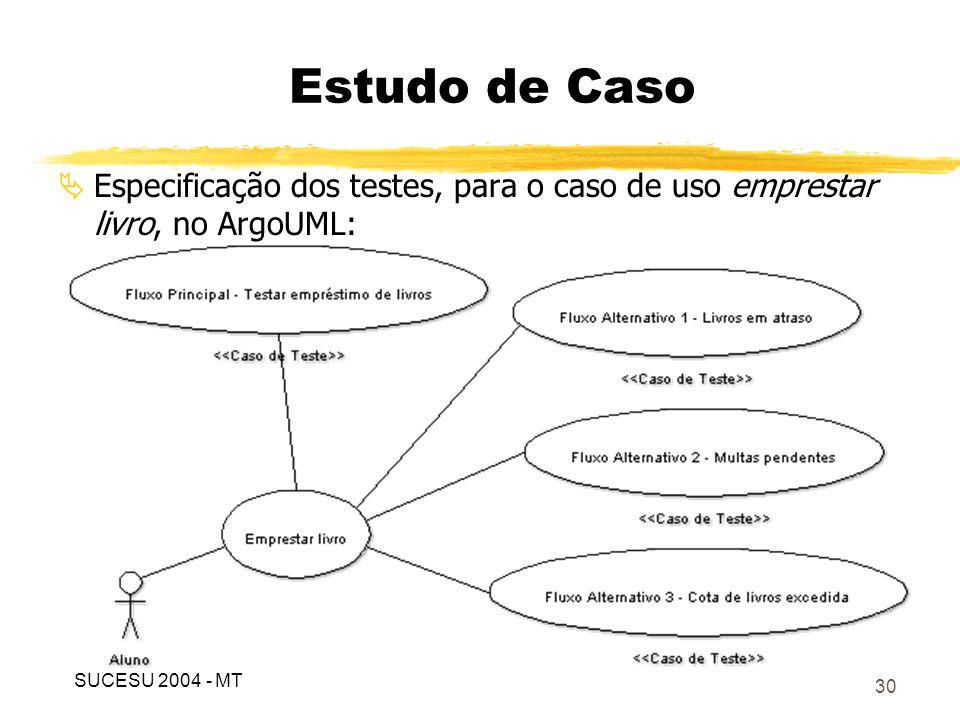 Estudo de Caso Especificação dos testes, para o caso de uso emprestar livro, no ArgoUML: SUCESU 2004 - MT.