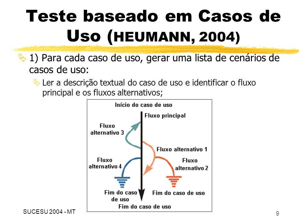 Teste baseado em Casos de Uso (HEUMANN, 2004)