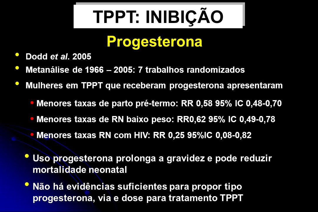 TPPT: INIBIÇÃO Progesterona
