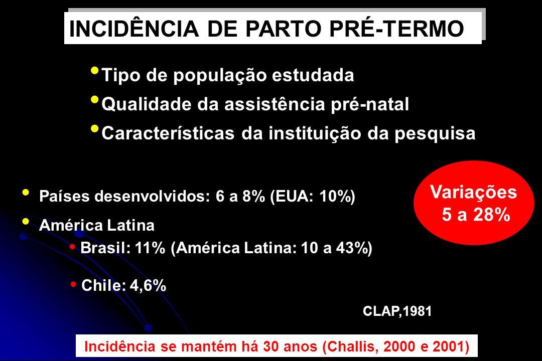Incidência se mantém há 30 anos (Challis, 2000 e 2001)