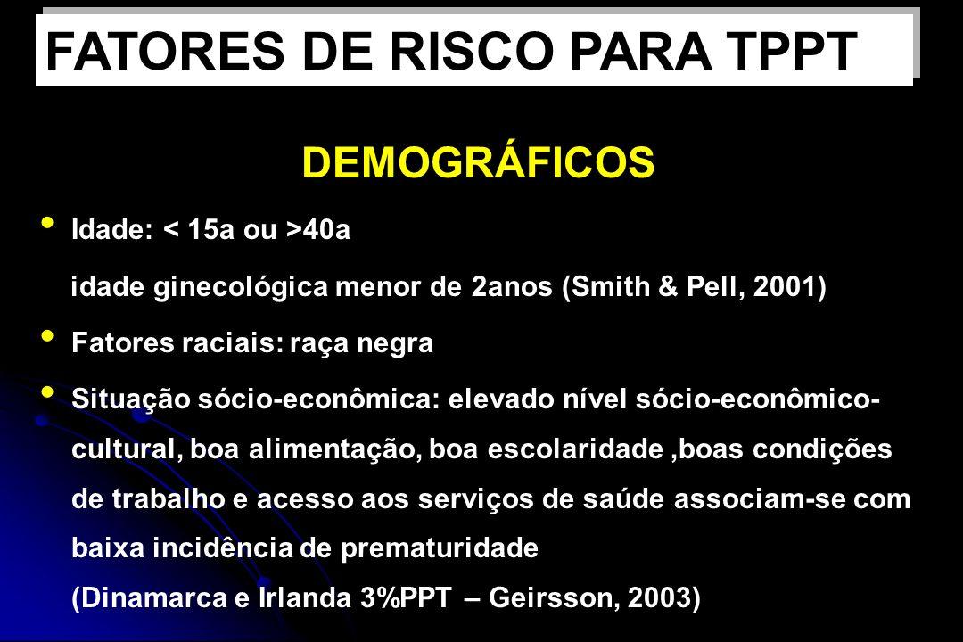 FATORES DE RISCO PARA TPPT