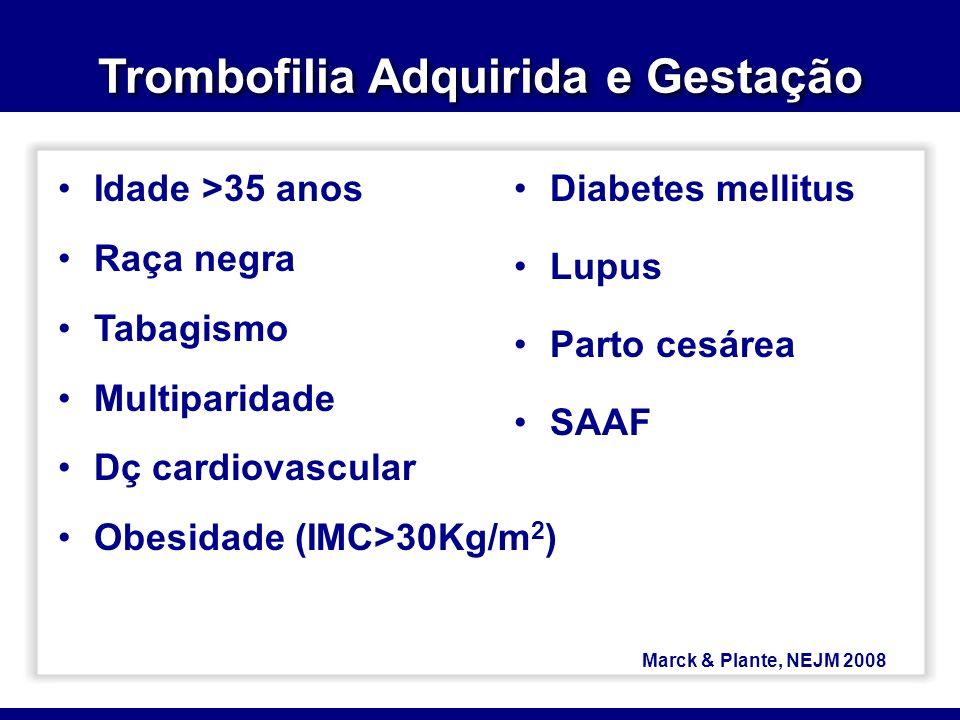 Trombofilia Adquirida e Gestação