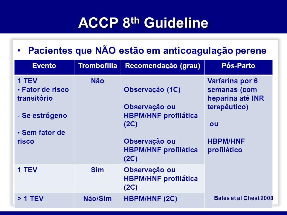 ACCP 8th Guideline Pacientes que NÃO estão em anticoagulação perene