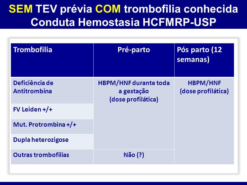 SEM TEV prévia COM trombofilia conhecida Conduta Hemostasia HCFMRP-USP