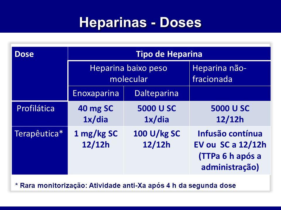 Heparinas - Doses Dose Tipo de Heparina Heparina baixo peso molecular