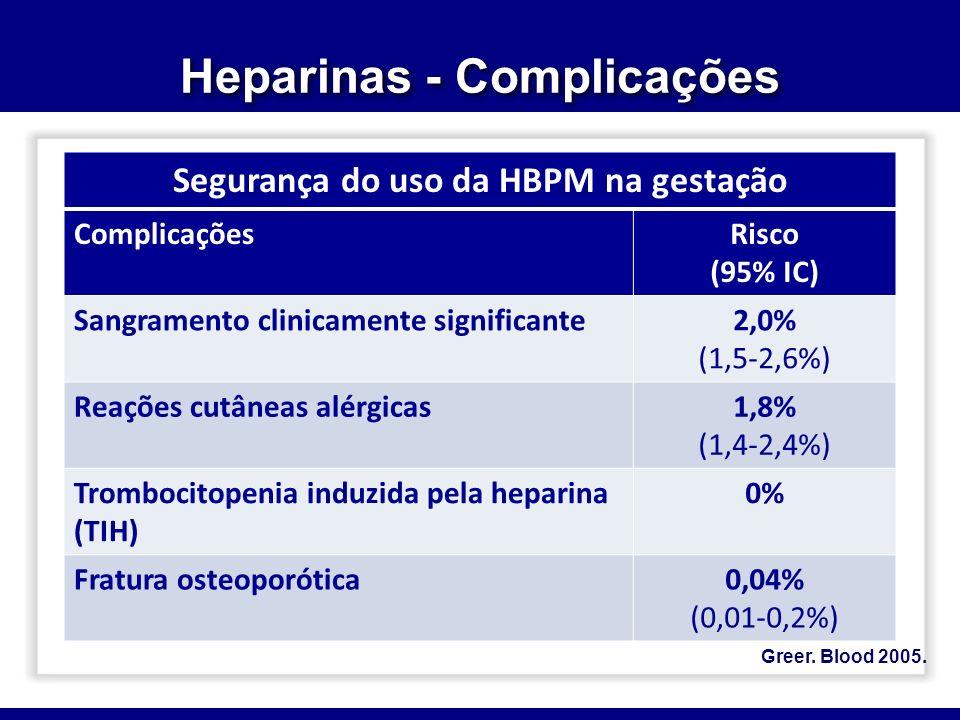 Heparinas - Complicações Segurança do uso da HBPM na gestação