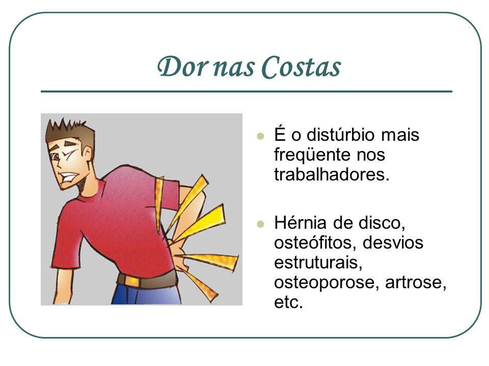 Dor nas Costas É o distúrbio mais freqüente nos trabalhadores.