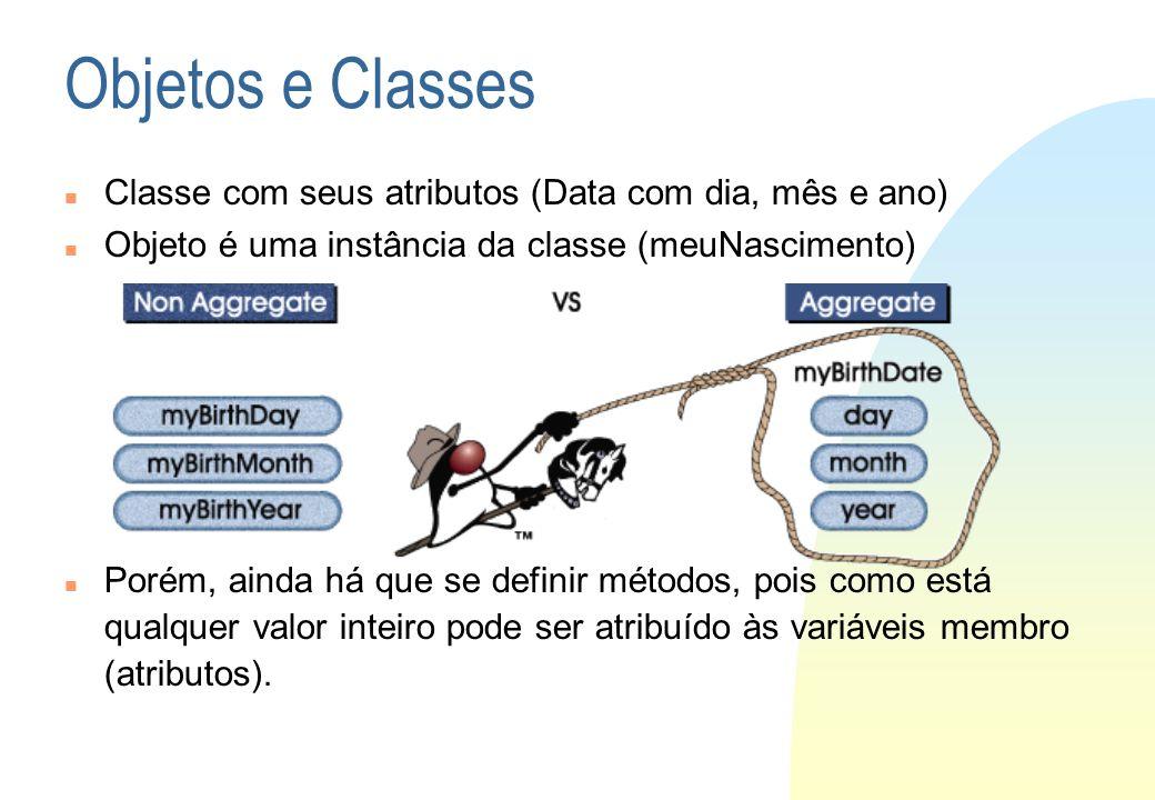 Objetos e Classes Classe com seus atributos (Data com dia, mês e ano)