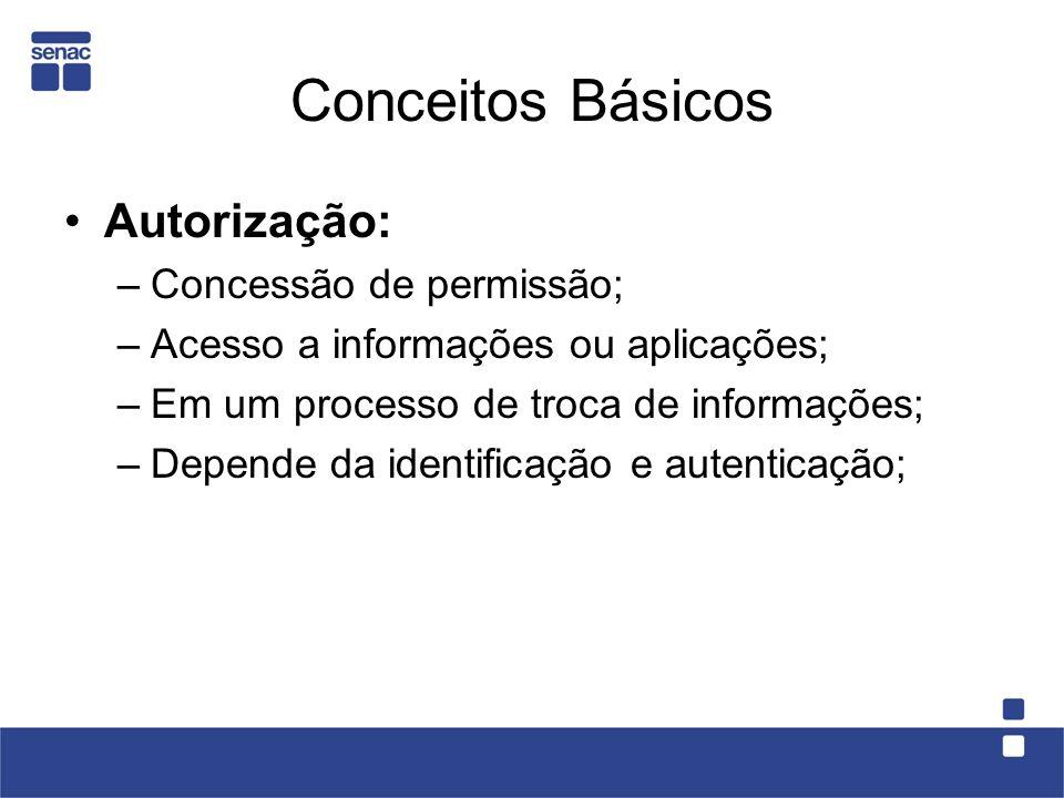 Conceitos Básicos Autorização: Concessão de permissão;