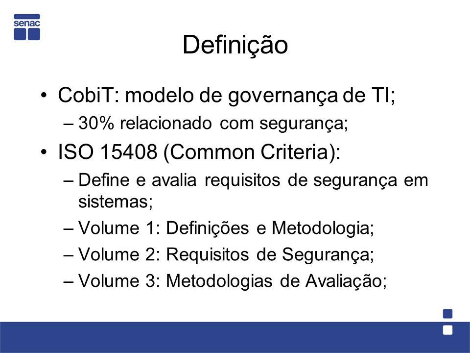 Definição CobiT: modelo de governança de TI;