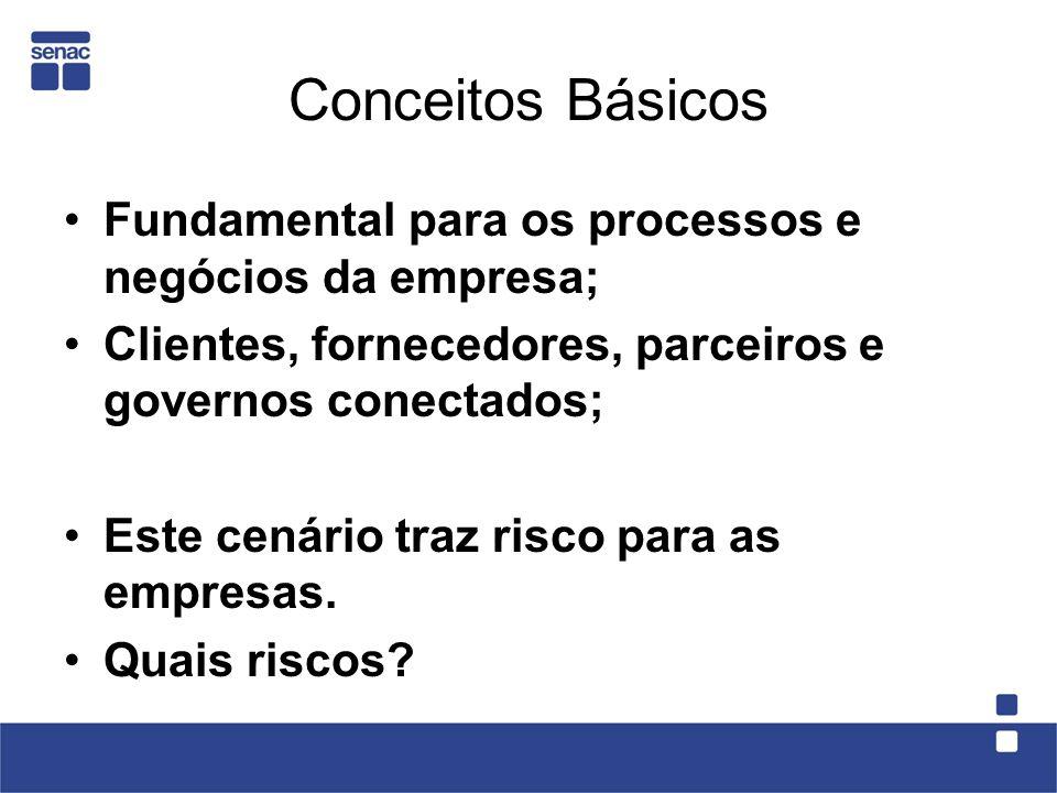 Conceitos Básicos Fundamental para os processos e negócios da empresa;