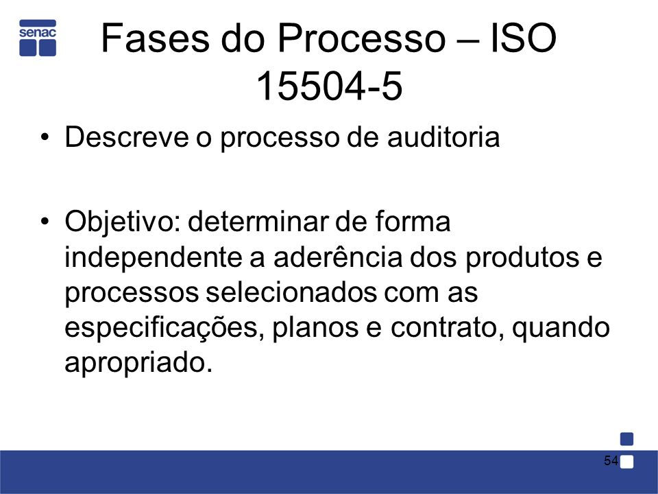 Fases do Processo – ISO