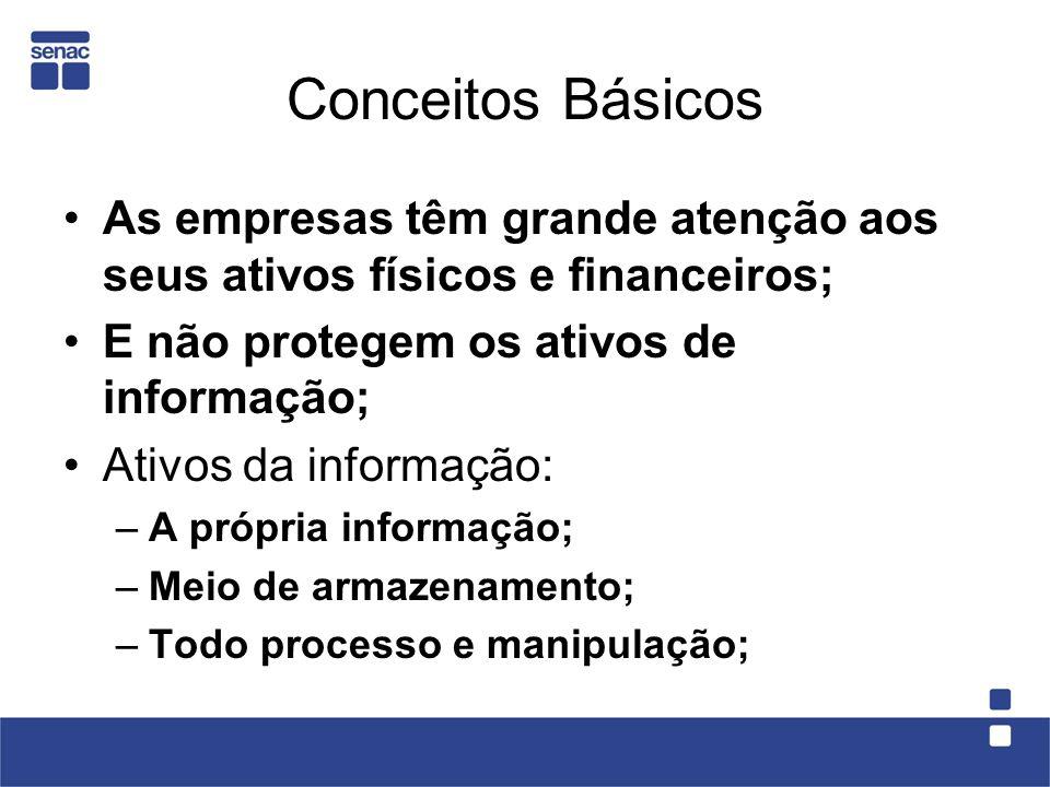 Conceitos BásicosAs empresas têm grande atenção aos seus ativos físicos e financeiros; E não protegem os ativos de informação;