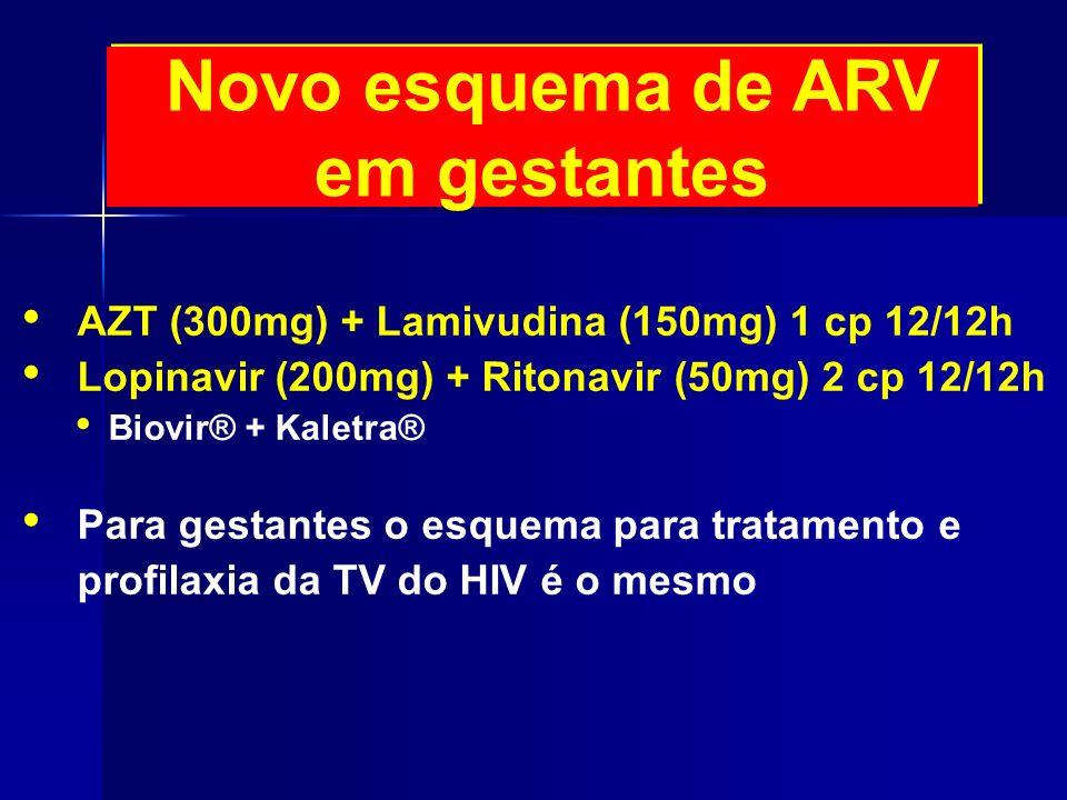 Novo esquema de ARV em gestantes