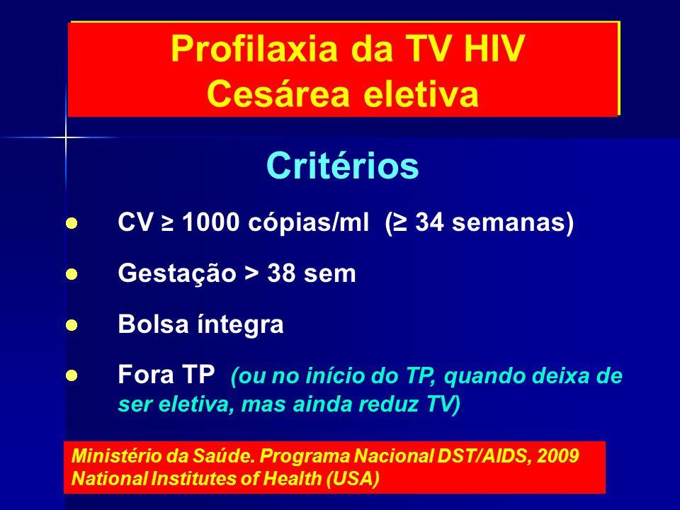 Profilaxia da TV HIV Cesárea eletiva