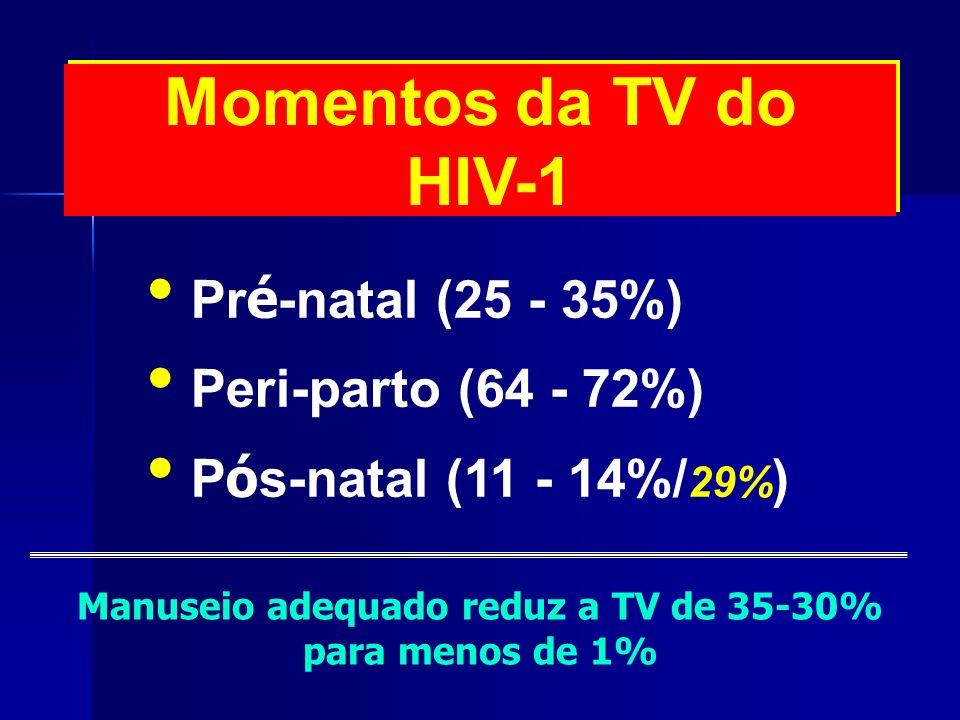 Manuseio adequado reduz a TV de 35-30% para menos de 1%