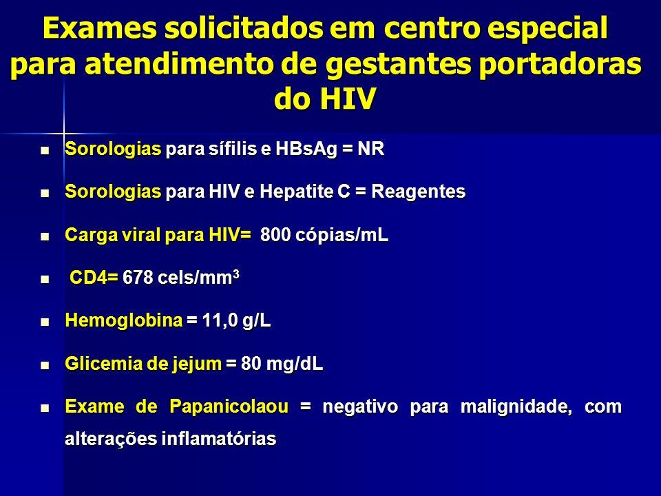 Exames solicitados em centro especial para atendimento de gestantes portadoras do HIV