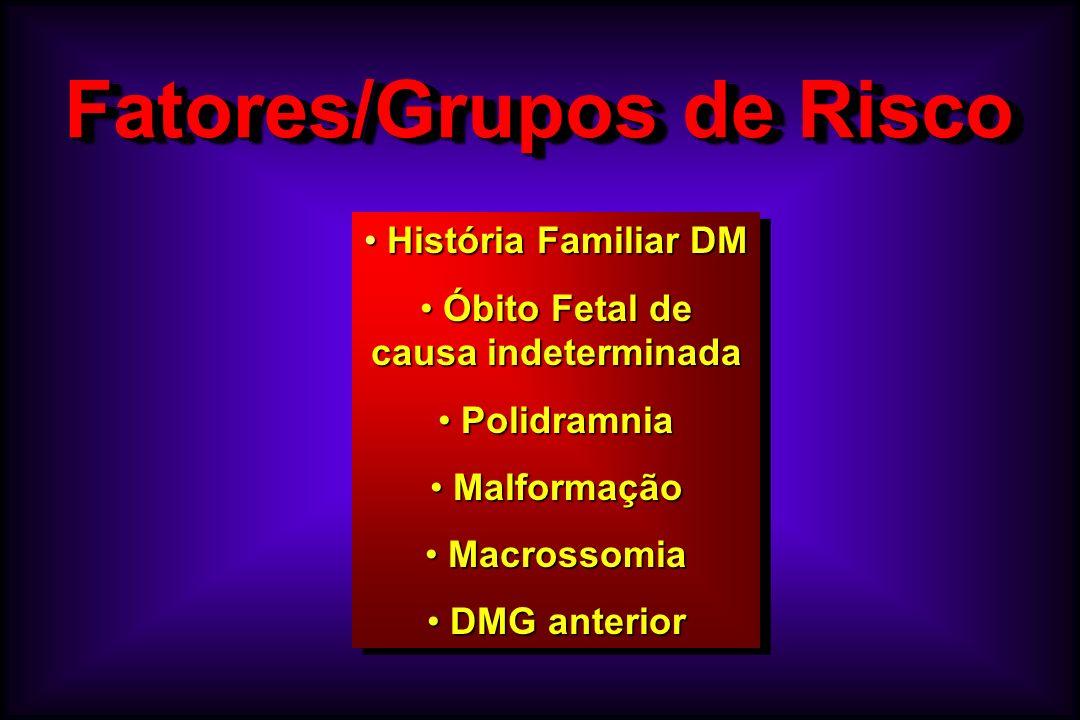 Fatores/Grupos de Risco Óbito Fetal de causa indeterminada