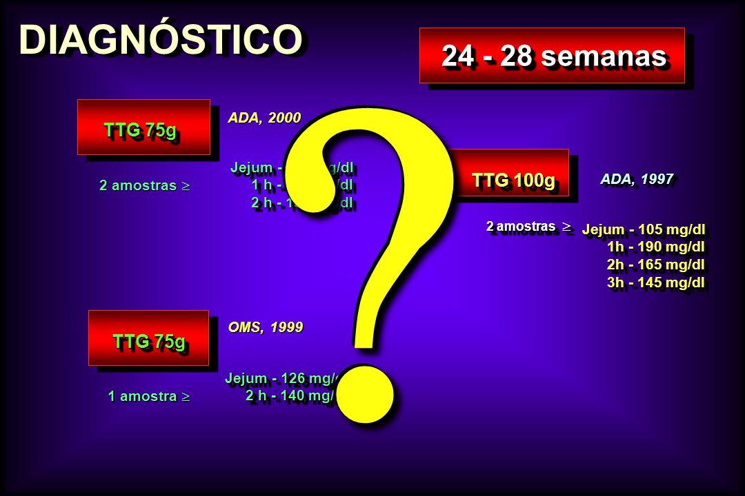  DIAGNÓSTICO 24 - 28 semanas TTG 75g TTG 100g TTG 75g ADA, 2000