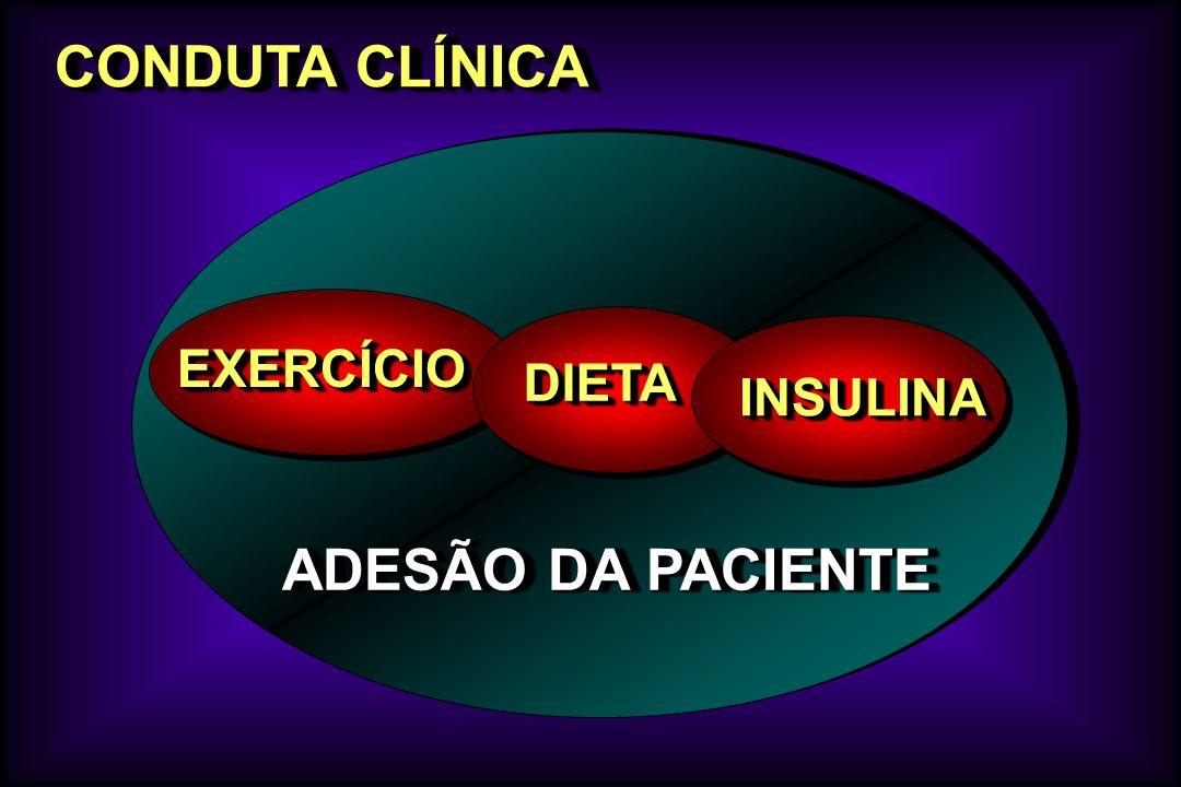 CONDUTA CLÍNICA EXERCÍCIO DIETA INSULINA ADESÃO DA PACIENTE