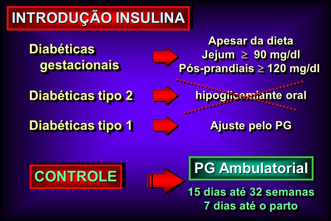 INTRODUÇÃO INSULINA PG Ambulatorial CONTROLE