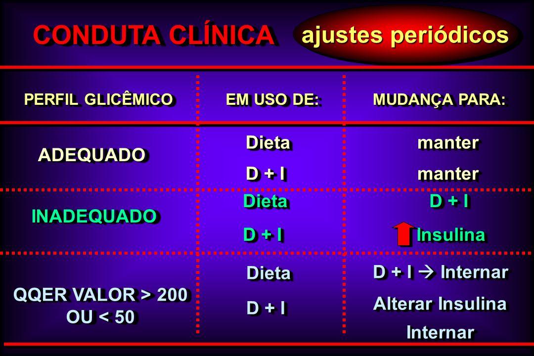 CONDUTA CLÍNICA ajustes periódicos Dieta D + I manter ADEQUADO Dieta