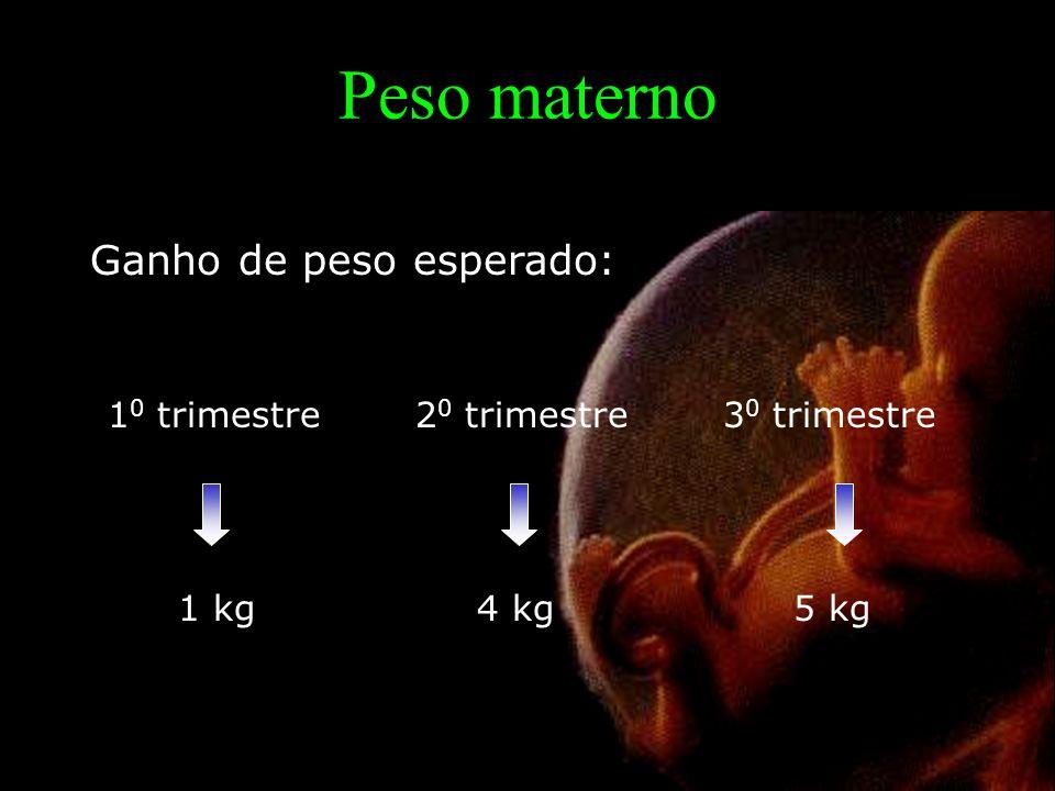 Peso materno Ganho de peso esperado: 10 trimestre 20 trimestre