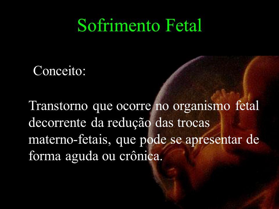 Sofrimento Fetal Conceito: