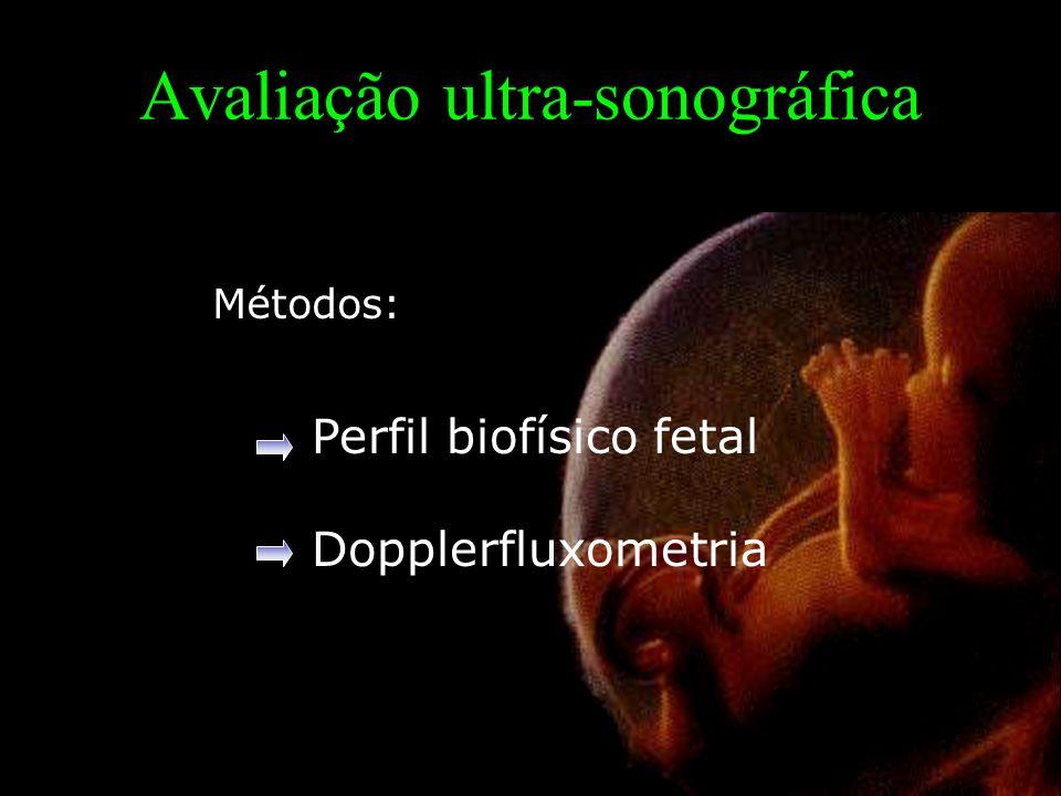 Avaliação ultra-sonográfica