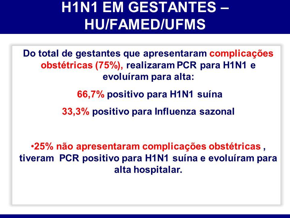 H1N1 EM GESTANTES – HU/FAMED/UFMS