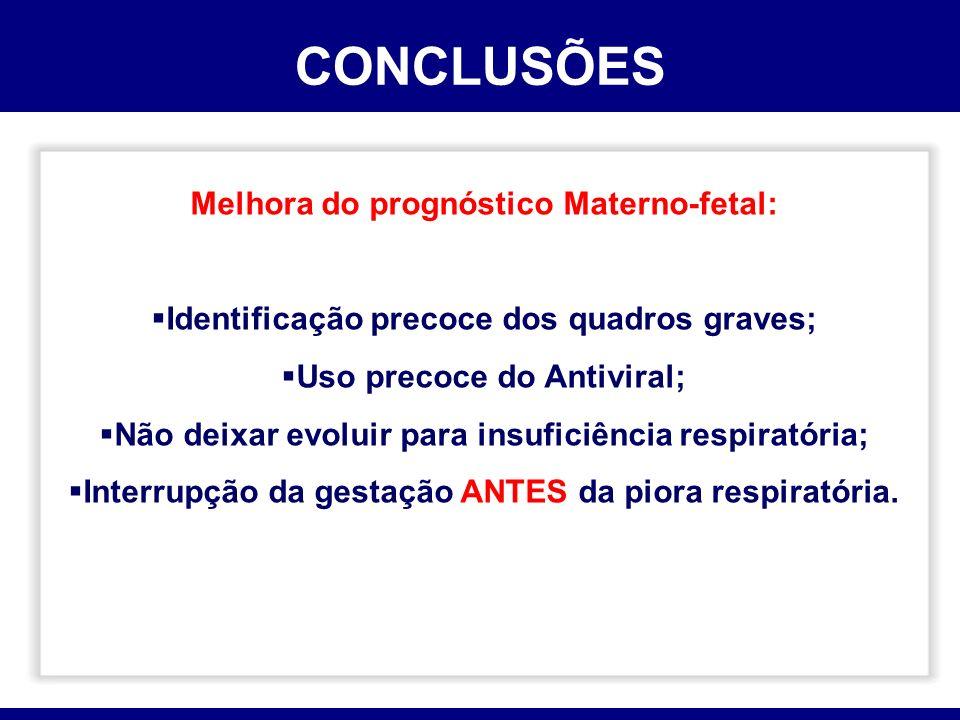 CONCLUSÕES Melhora do prognóstico Materno-fetal: