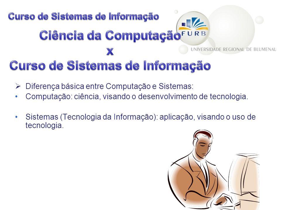 Curso de Sistemas de Informação